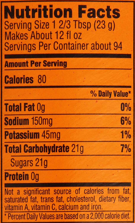 400 mg topamax weight loss