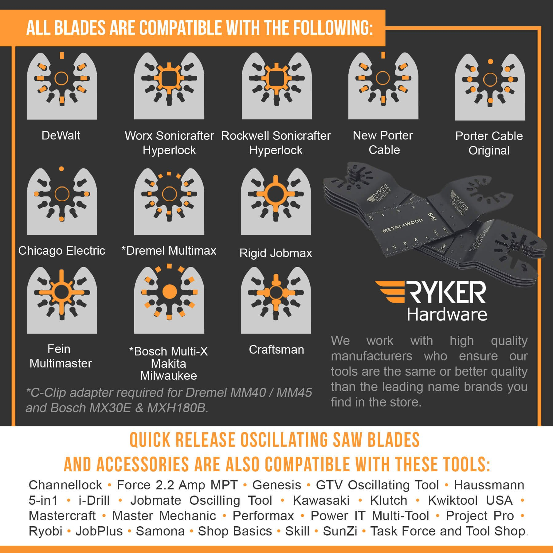 Quick Release Oscillating Saw Blades - Platinum Pack Multitool Bi-Metal Blade for Fein Multimaster, Dewalt, Bosch, Dremel Multi Max, Milwaukee, Makita, Rockwell Sonicrafter, Porter Cable Power Tool by Ryker Hardware (Image #7)