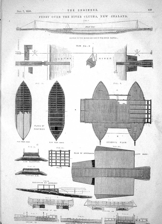 Technik Allgemeinen Planes 1866 Fhren Fluss Clutha Neuseeland Uzi Schematic Kche Haushalt