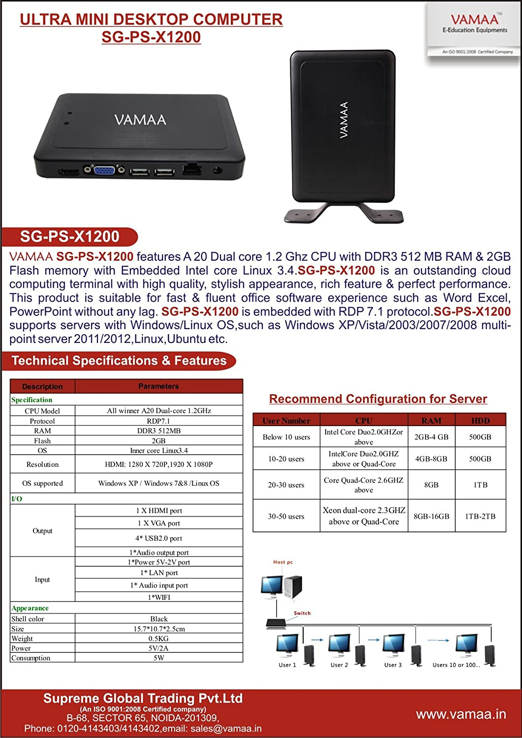 Vamaa Ultra Mini Desktop Computer Thin Client Sg Ps X1200 With 12 Parts Diagram For Kids Ghz Processor 512 Mb Ram 2 Gb Flash Full Hdmi Support Pc Sharing Splitting Yes