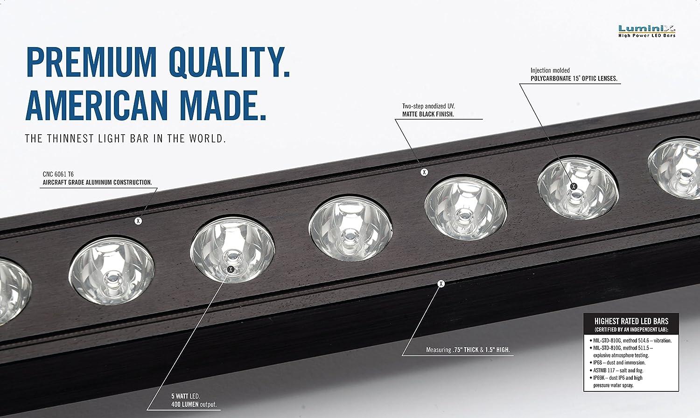 Amazon putco 10020 20 luminix high power led light bar automotive aloadofball Image collections