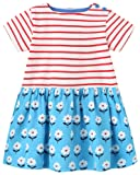Amazon Price History for:Fiream Girls Summer Casual Dresses Cotton Striped Cartoon Printed Playwear Dresses