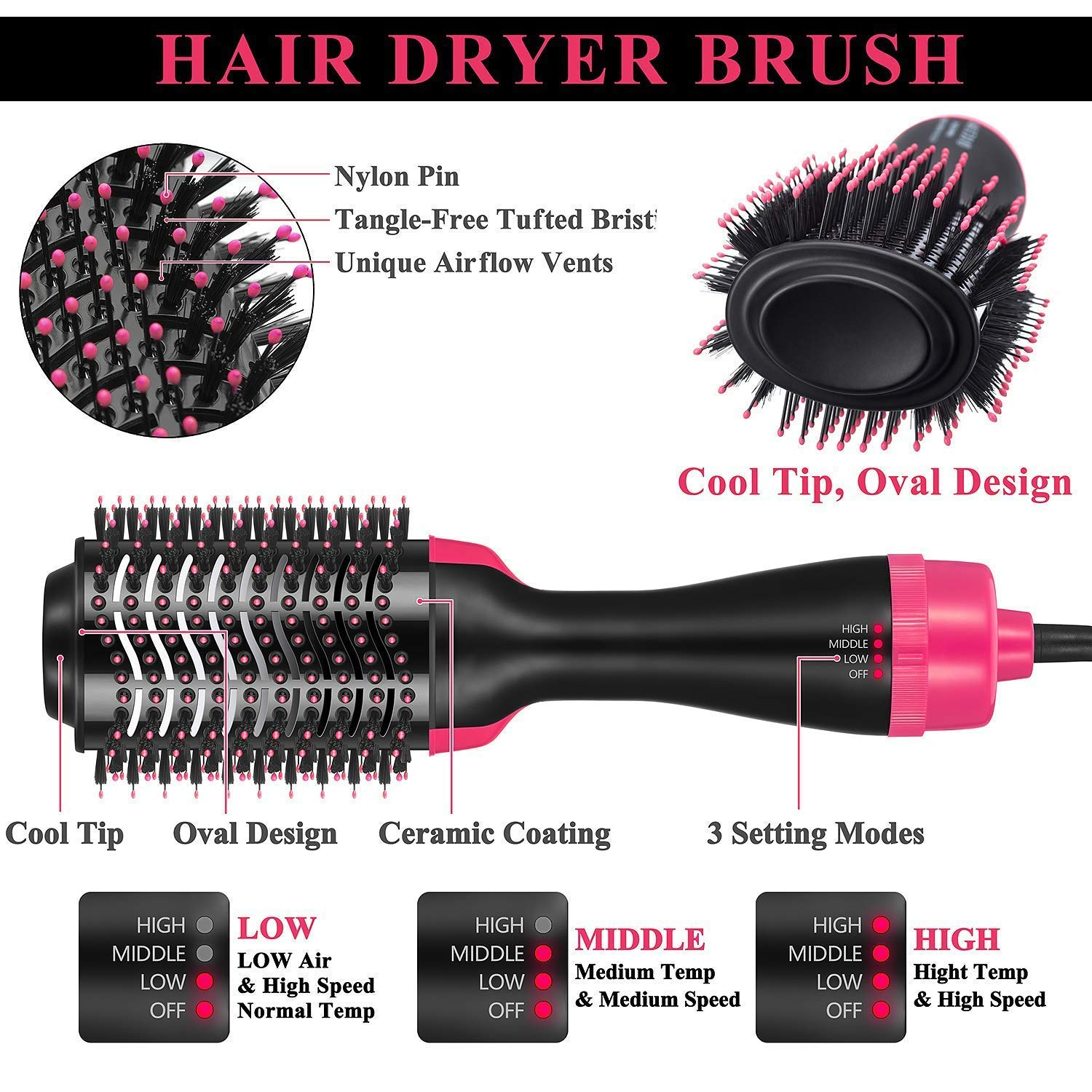 Hair Dryer Brush – One Step Hot Air Brush Volumizer Styler 4-in-1 Multi-functional Hot Air Hair Dryer Brush Straightener