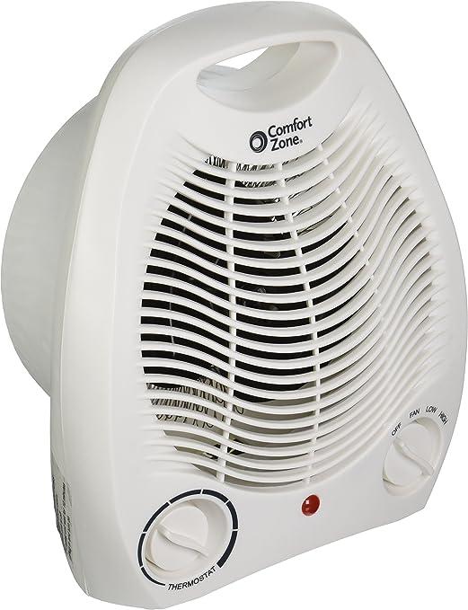 Howard Berger CZ40 zona de confort Ventilador Calentador de ...