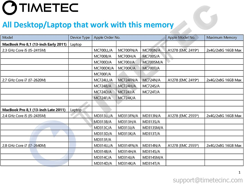 10600/ungepuffert nicht-ECC 1,5/V CL9/2Rx8/Dual Rank 204/PIN SODIMM Apple Memory RAM Arbeitsspeicher Upgrade Low Density 4GB Timetec Apple 8/GB DDR3/1333/MHz PC3
