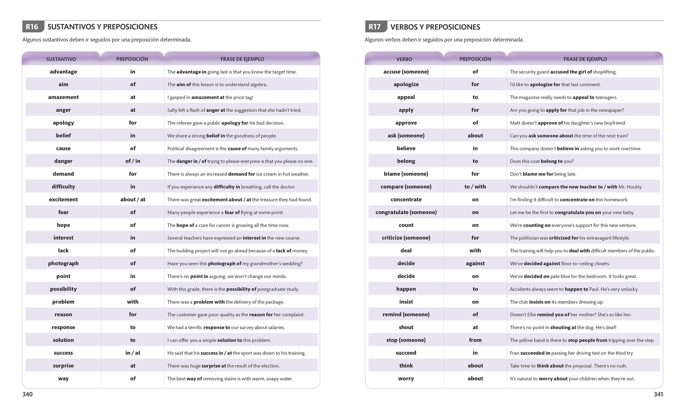 English for Everyone Gramática Inglesa: Guía Completa de Referencia Visual: Amazon.es: Dk: Libros