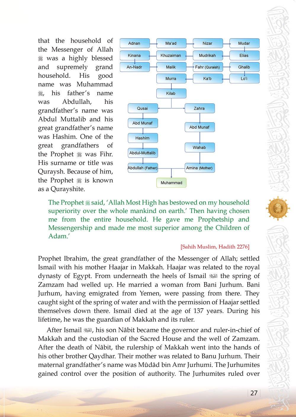 Golden Seerah For The Young Generation Abdul Malik Mujahid 9786035003865 Amazon Books