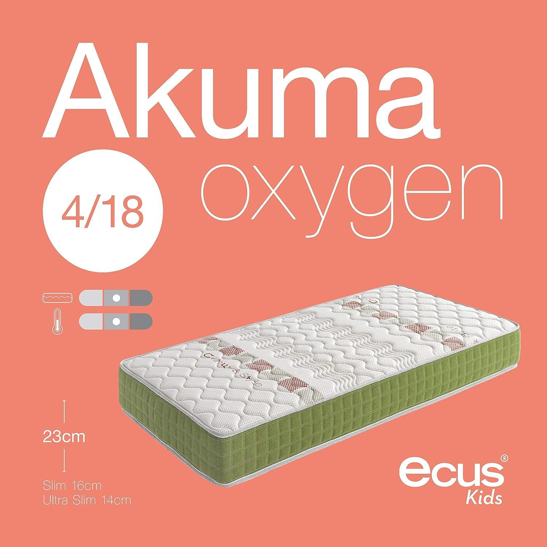 normales Bett 180x080 Ecus Kids Akuma Oxigen Kindermatratze 23 cm