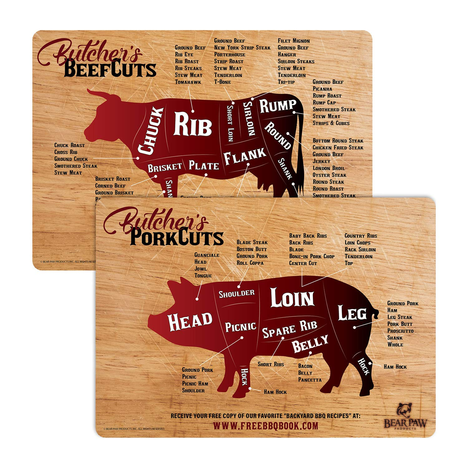 Bear Paws Butcher Shop Meat Cuts Magnet Pack - Butcher Art - Refrigerator Magnets - Art Decor for Kitchen - Foodie, Grill, Gifts - Beef and Pork Magnets