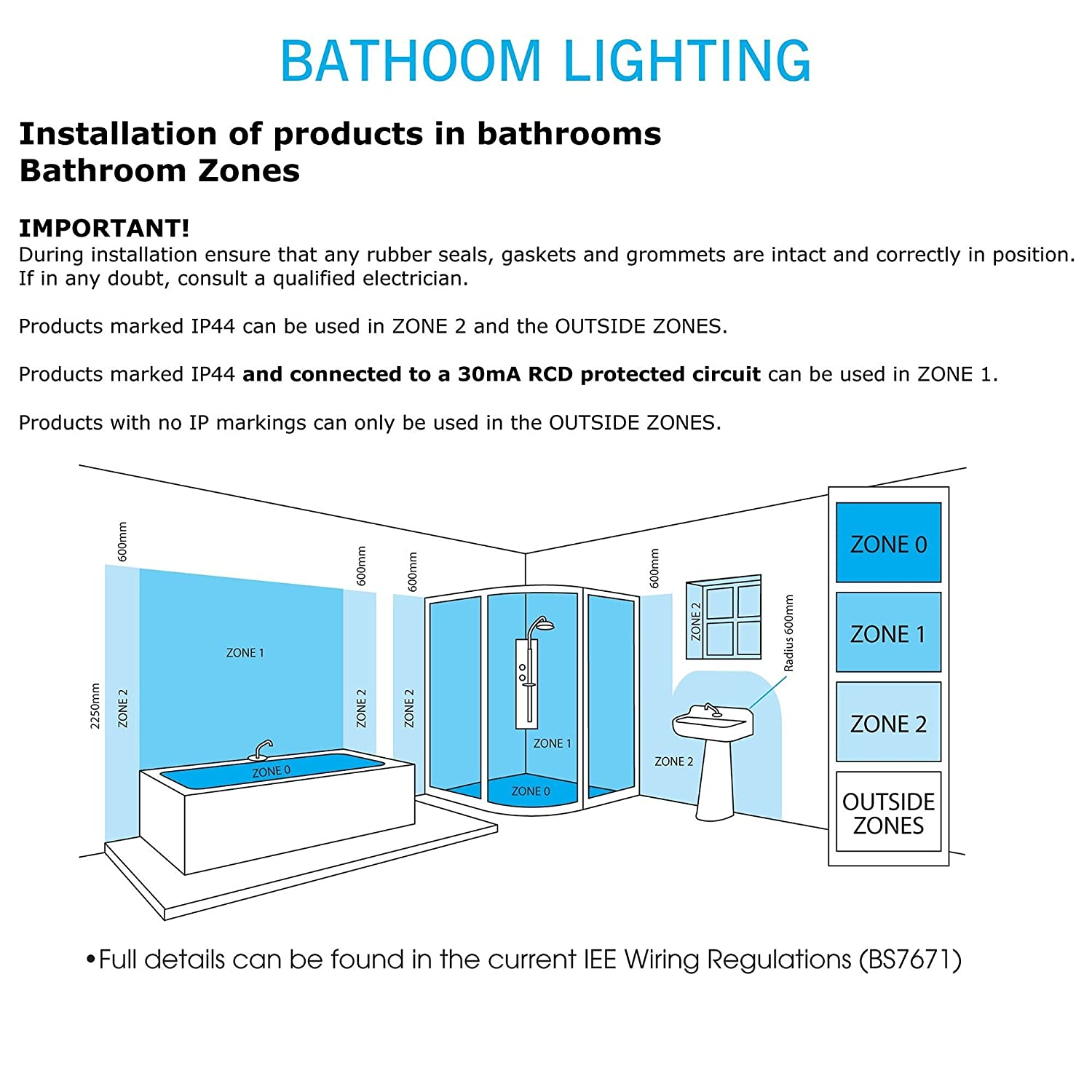 Bathroom Zone 2 Shower Rcd Wiring Diagram Electric An Pack Of Tiltable Circular Downlights Ceiling Spot