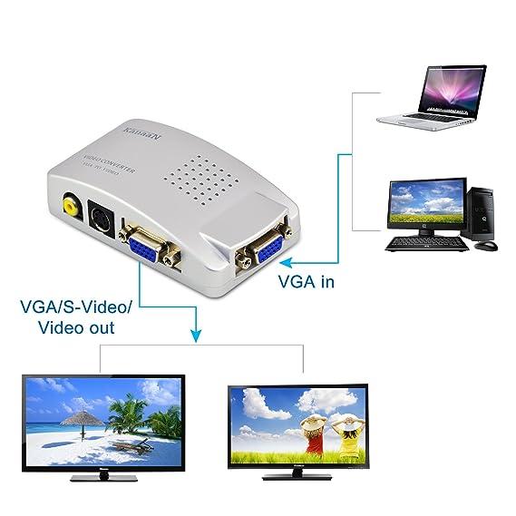 LEICKE® KanaaN - PC VGA para TV Composite Video RGB Konverter/Convertidor: Amazon.es: Electrónica