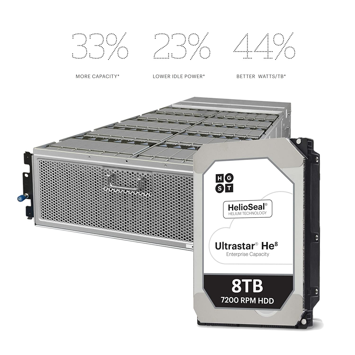 Hgst Ultrastar He8 Huh728080aln600 0f23662 8tb To Make It More Fun We Going Tear Pieces Pretty New 1tb Seagate 7200 Rpm 128mb Cache Sata 60gb S 35 Helium Platform Enterprise Hard Drive Bare