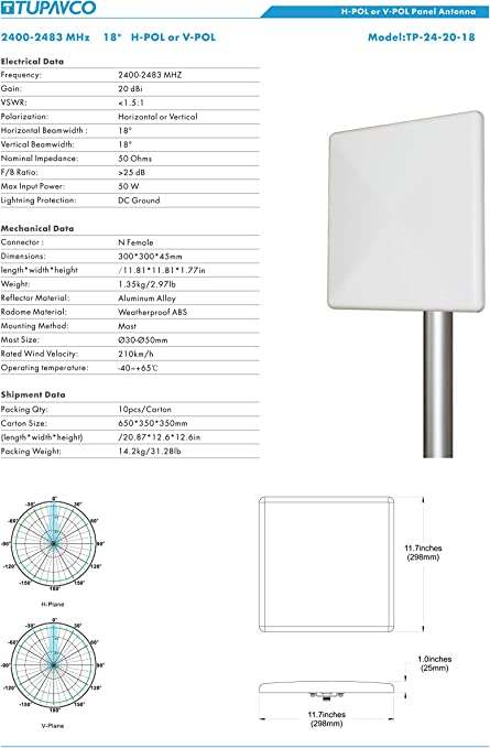f Tupavco TP511 Panel Antenna 2.4GHz WiFi 20dBi Wireless Outdoor 18/° Directional N High Gain Range
