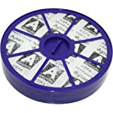 Dyson Filtre Hepa pour aspirateur DC05, DC08, DC19, DC29 Code produit 900228–01