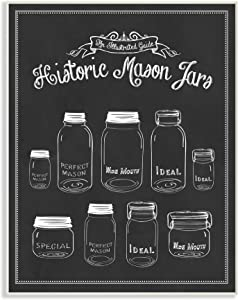 Stupell Industries Historic Mason Jars Vintage Typography Sign Wall Plaque, 10 x 15, Multi-Color