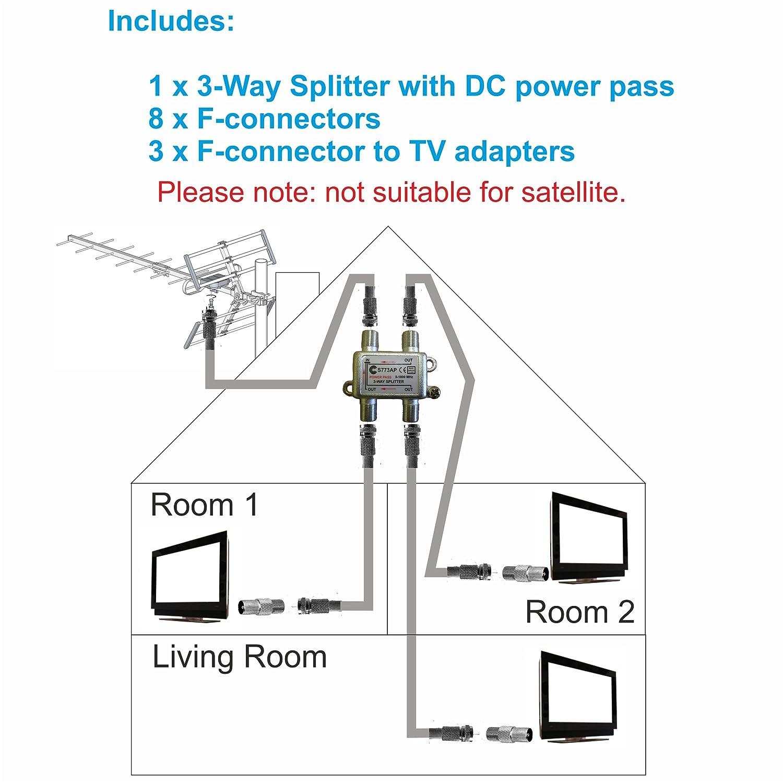 tv splitter 1 aerial to 3 tv's connectors professional amazon co uk 3-way power splitter tv splitter 1 aerial to 3 tv's connectors professional amazon co uk electronics