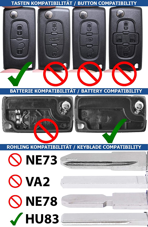 - Llave Carcasa Llave Mando a distancia Auto Llave 2 Teclas en blanco Hu83 + Batería para Citroen/Peugeot/Fiat: Amazon.es: Electrónica