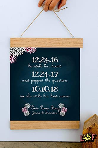 Chalkboard Wedding Signs.Amazon Com Anniversary Present For Wife You Choose Wording