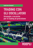 Trading con gli oscillatori: Strategie e tecniche per il trading di precisione