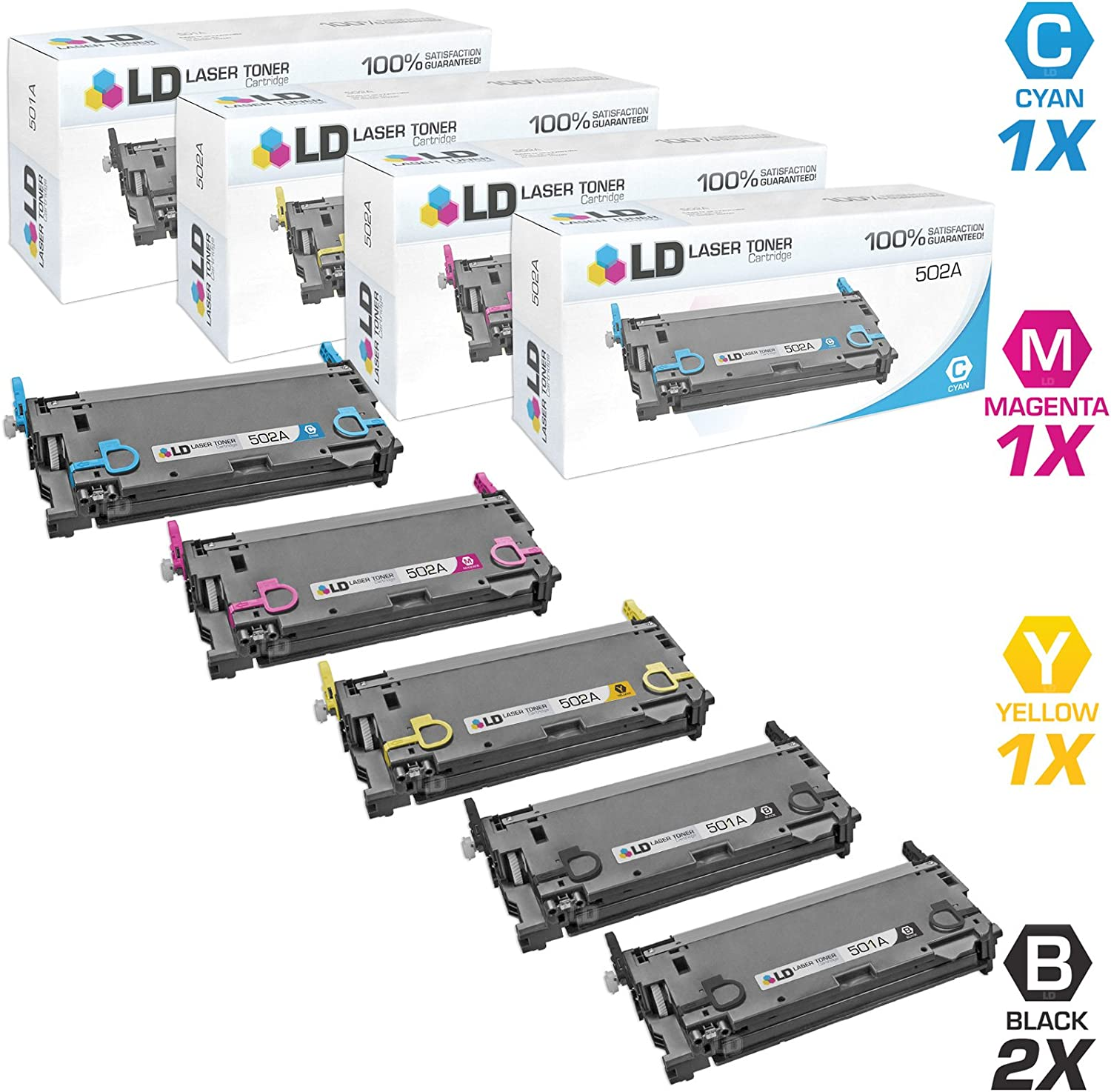 LD Remanufactured Toner Cartridge Replacement for HP 501A & HP 502A (2 Black, 1 Cyan, 1 Magenta, 1 Yellow, 5-Pack)