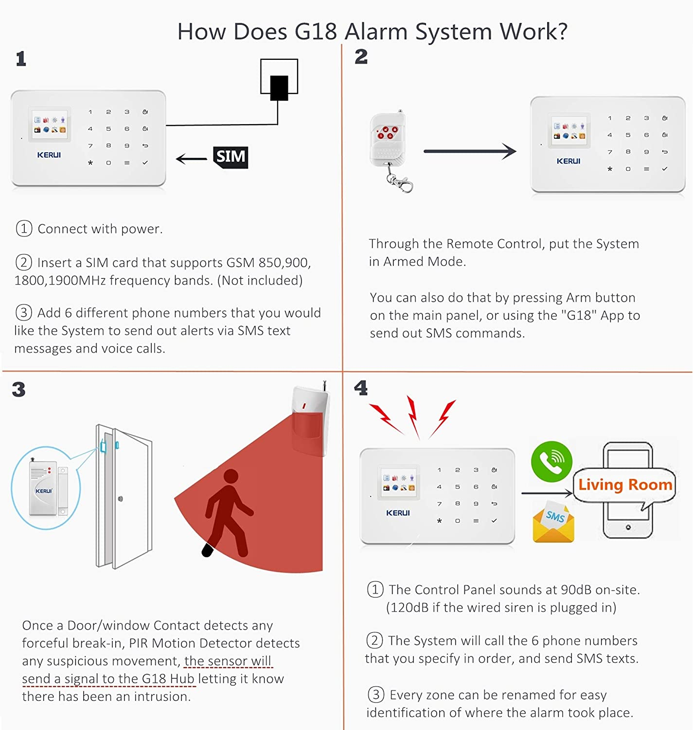 Kerui G18 Gsm Auto Dial Sms Wireless Home Office Dialup Internet Connection Diagram For Medical Alert Systems Electronics