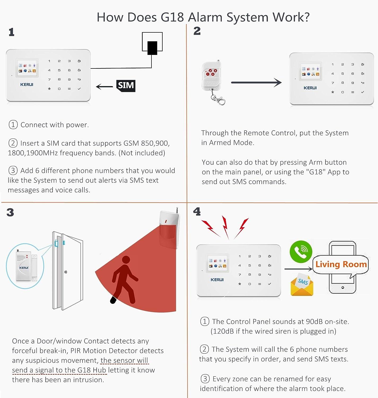 KERUI W18 GSM sistema de alarma en casa DIY Kits
