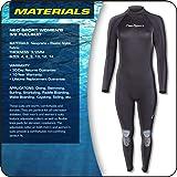 NeoSport Wetsuits Men's Premium