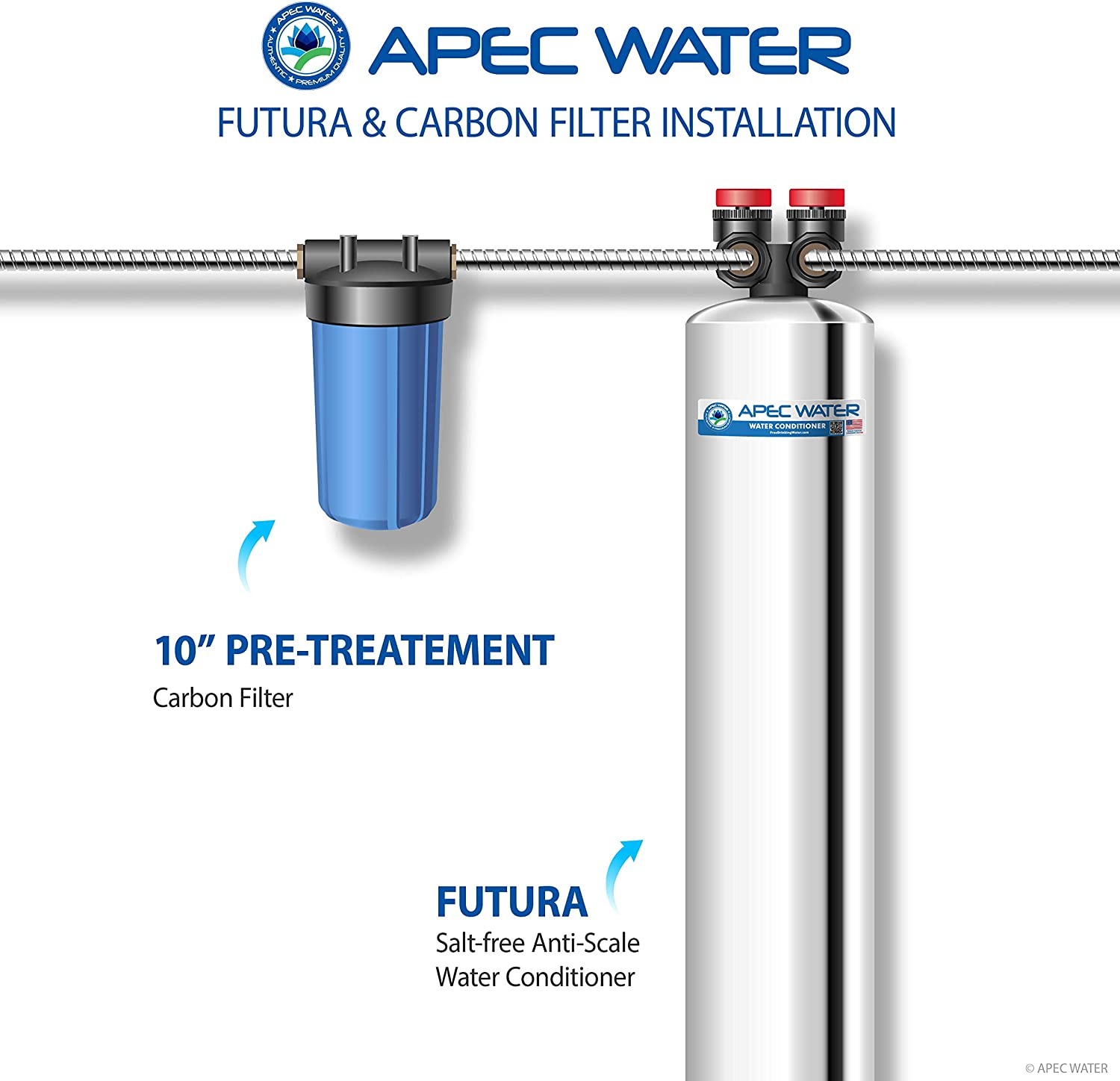 APEC Water FUTURA-10 Water Conditioner - with a whole house filter