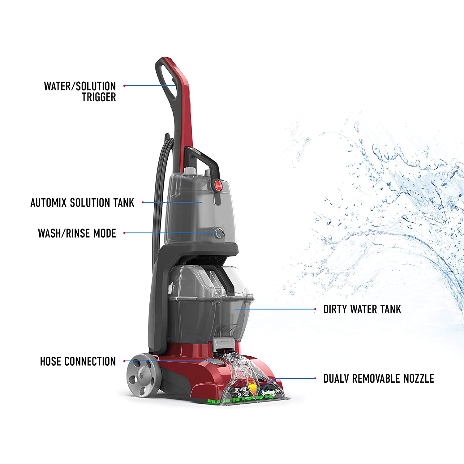 What is a Carpet Cleaner?