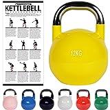 Kettlebell Competition 4-32 kg inkl. Übungsposter | Professional Studio Qualität | Wettkampf Kugelhantel