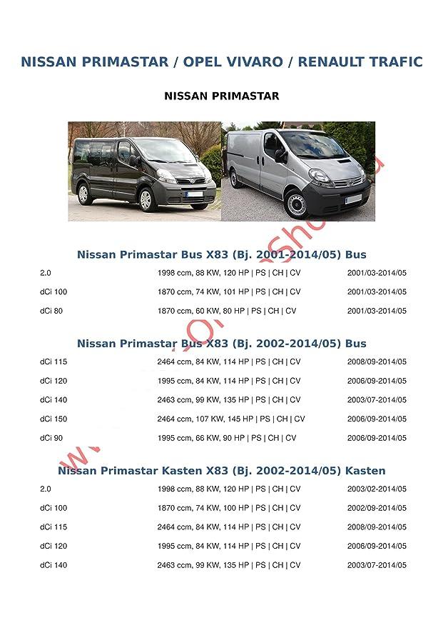 Anhängerkupplung starr Für Opel VIVARO B Kasten//Minibus ab 2014+E-SATZ 13pol ABE
