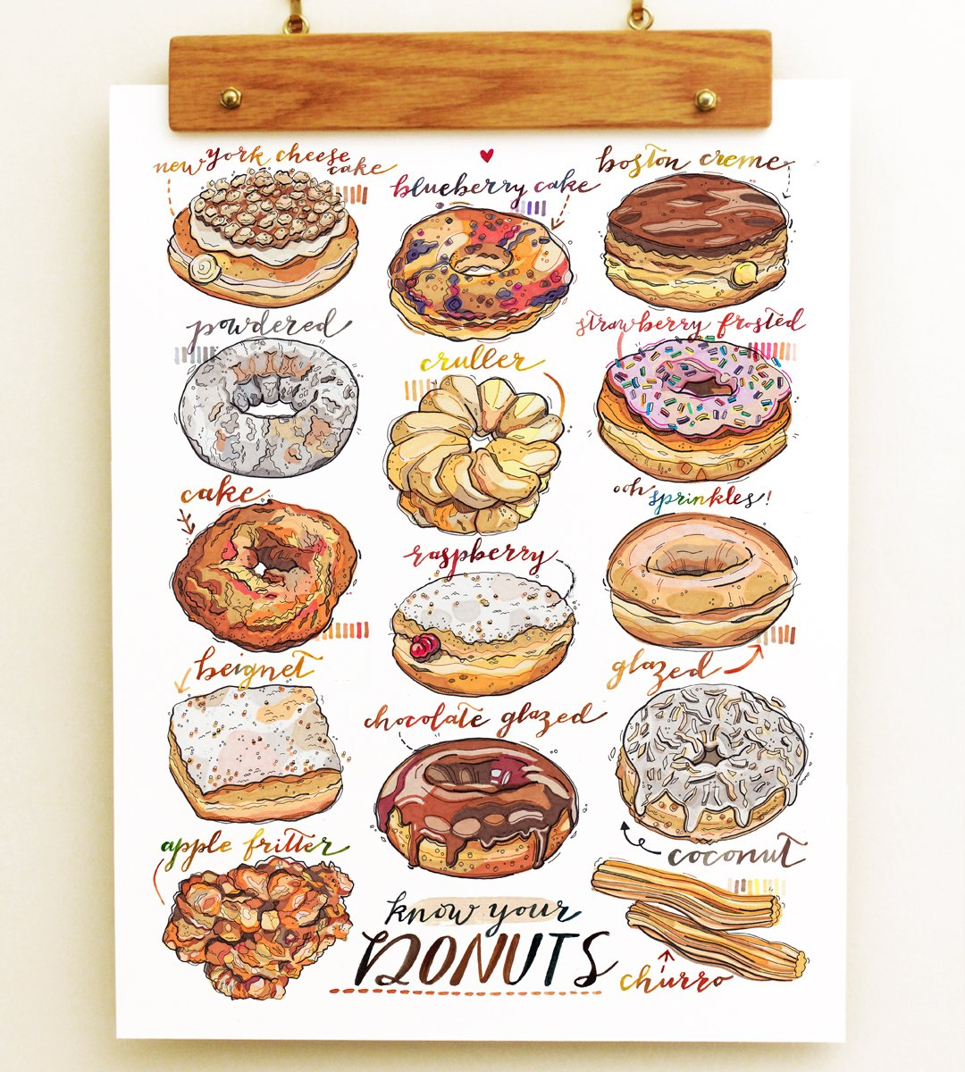 Donuts Print. by LouPaper