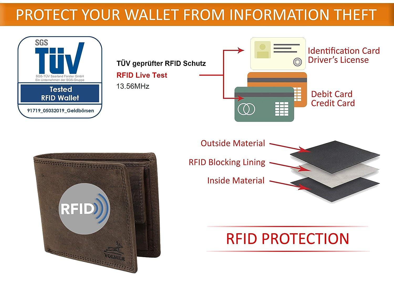 b1d28bee8a3c8 Volmer ® Schlanke Büffelleder Geldbörse Usedlook TÜV geprüfter RFID-Schutz   Easycomfort (Iron)  Amazon.de  Koffer