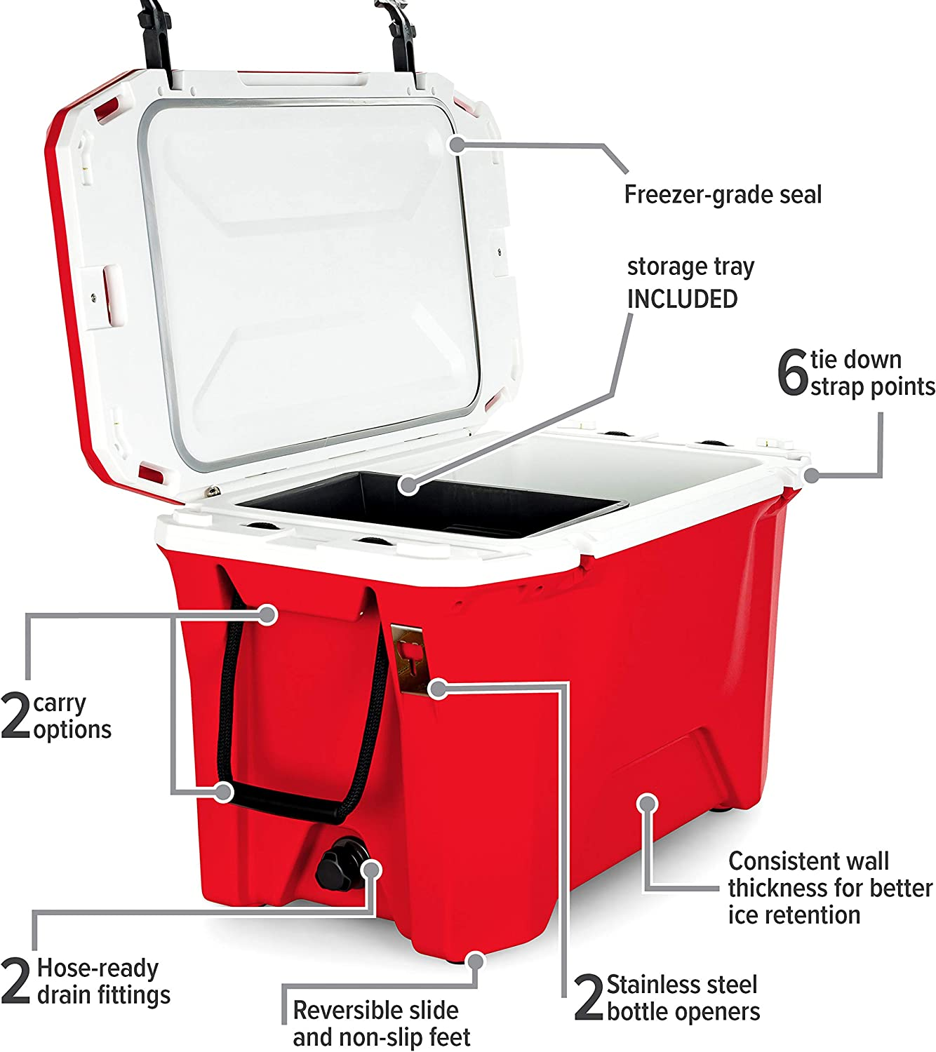 Fits Into the Channels of Your Currituck Cooler to Organize Cooler Contents 50 Qt. Camco Divider for Currituck Coolers 51793 Can Be Used as a Cutting Board