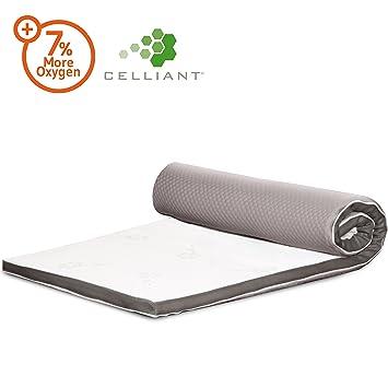 Funda EnergyON hecha de viscoelástica de 5cm de alta calidad | Funda con Tecnología Celliant para ...