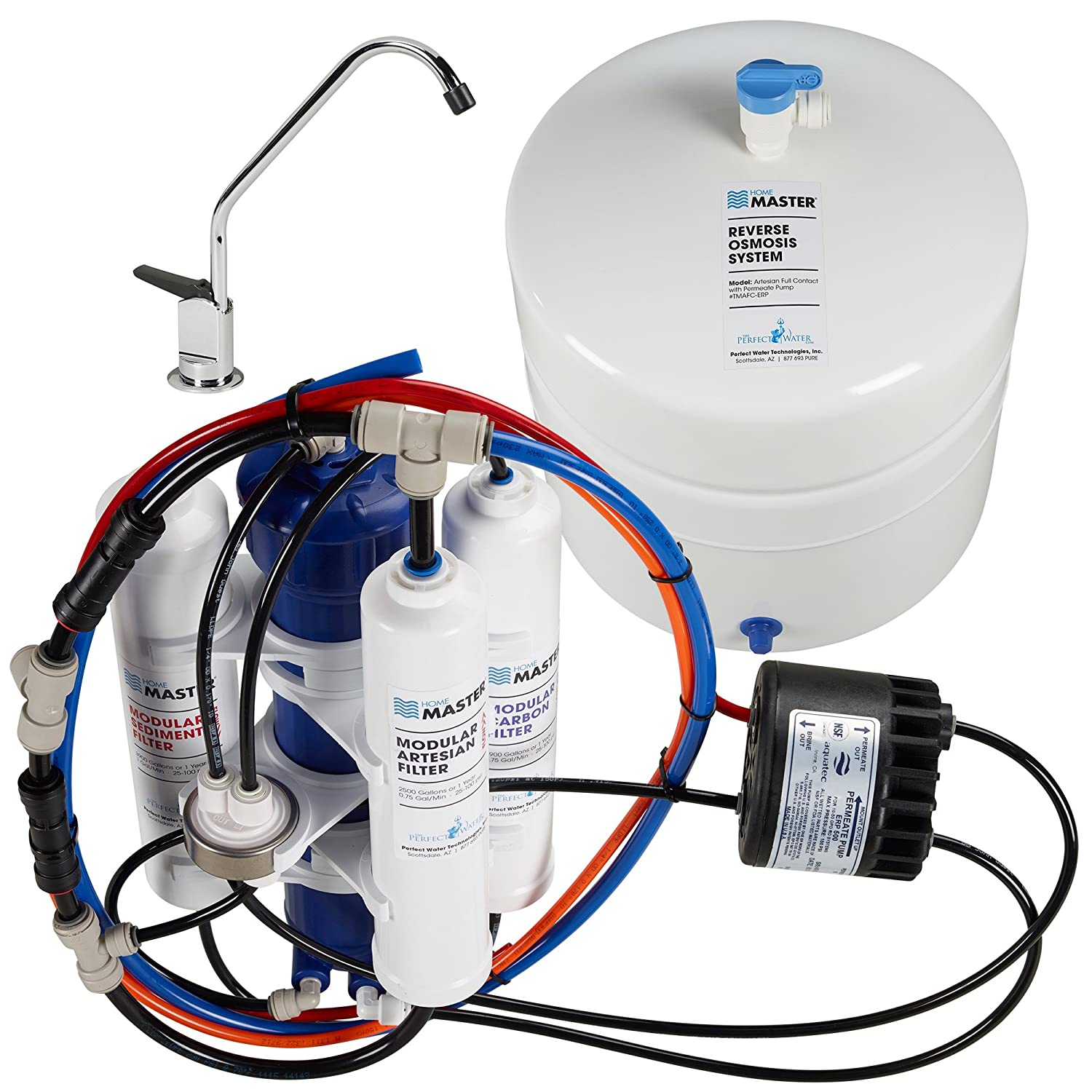 Home Master Artesian Full Contact Undersink Reverse Osmosis Water Filter System