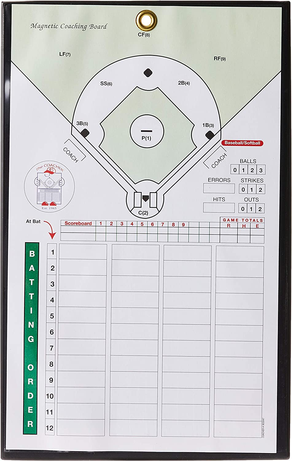 View 21 Inning Baseball Lineup Template Background : Fill, Sign And Intended For Free Baseball Lineup Card Template