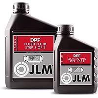JLM Diesel Roetfilter Reinigingsvloeistof