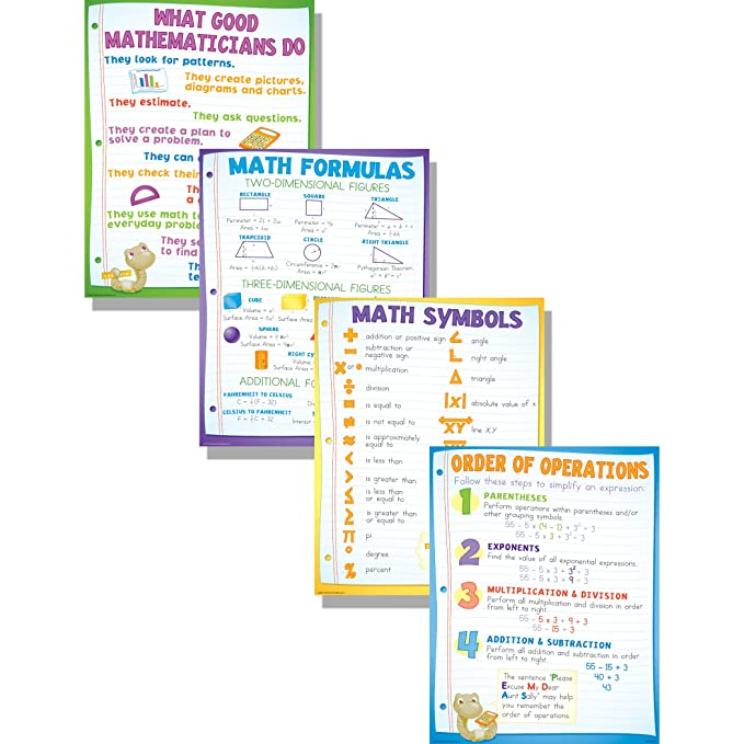Amazon Mcdonald Publishing Math Basics Teaching Poster Set