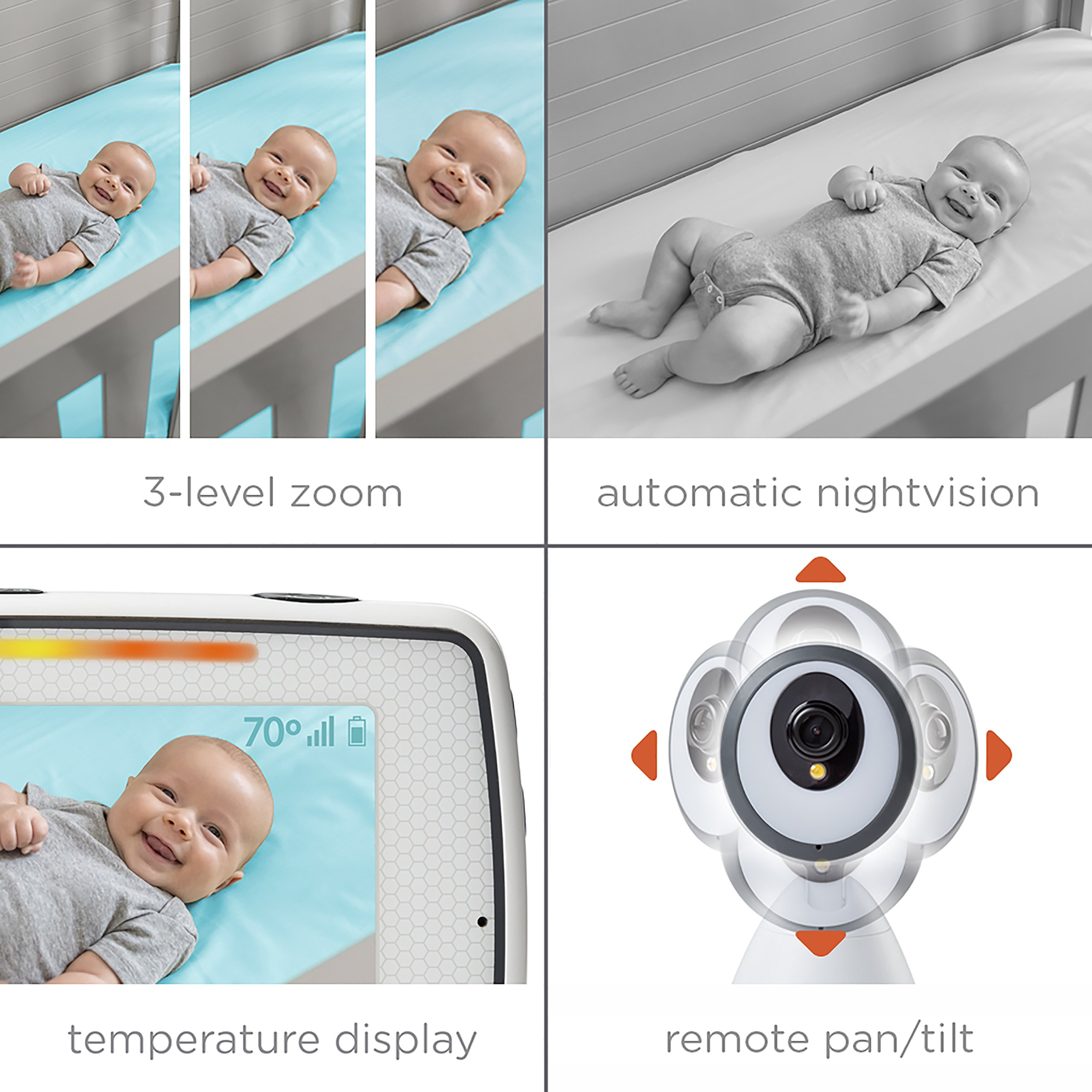 Summer Infant Baby Pixel Color Video Monitor (Monitor, Baby Pixel) by Summer Infant (Image #3)