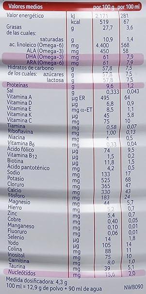 Nestlé Nidina 1 Premium Leche en polvo para lactantes ...