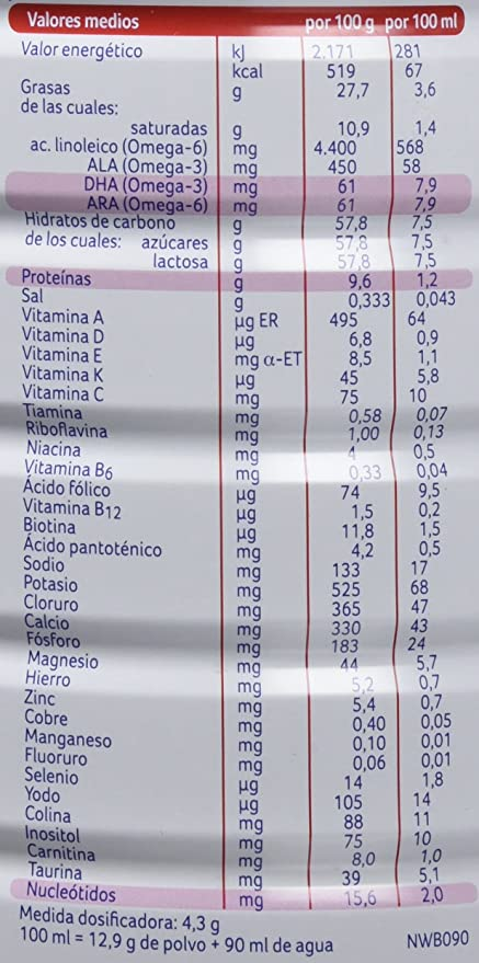 Nestlé Nidina 1 Premium Leche en polvo para lactantes - Paquete de 6 x 800 gr - Total: 4.8 kg: Amazon.es: Alimentación y bebidas
