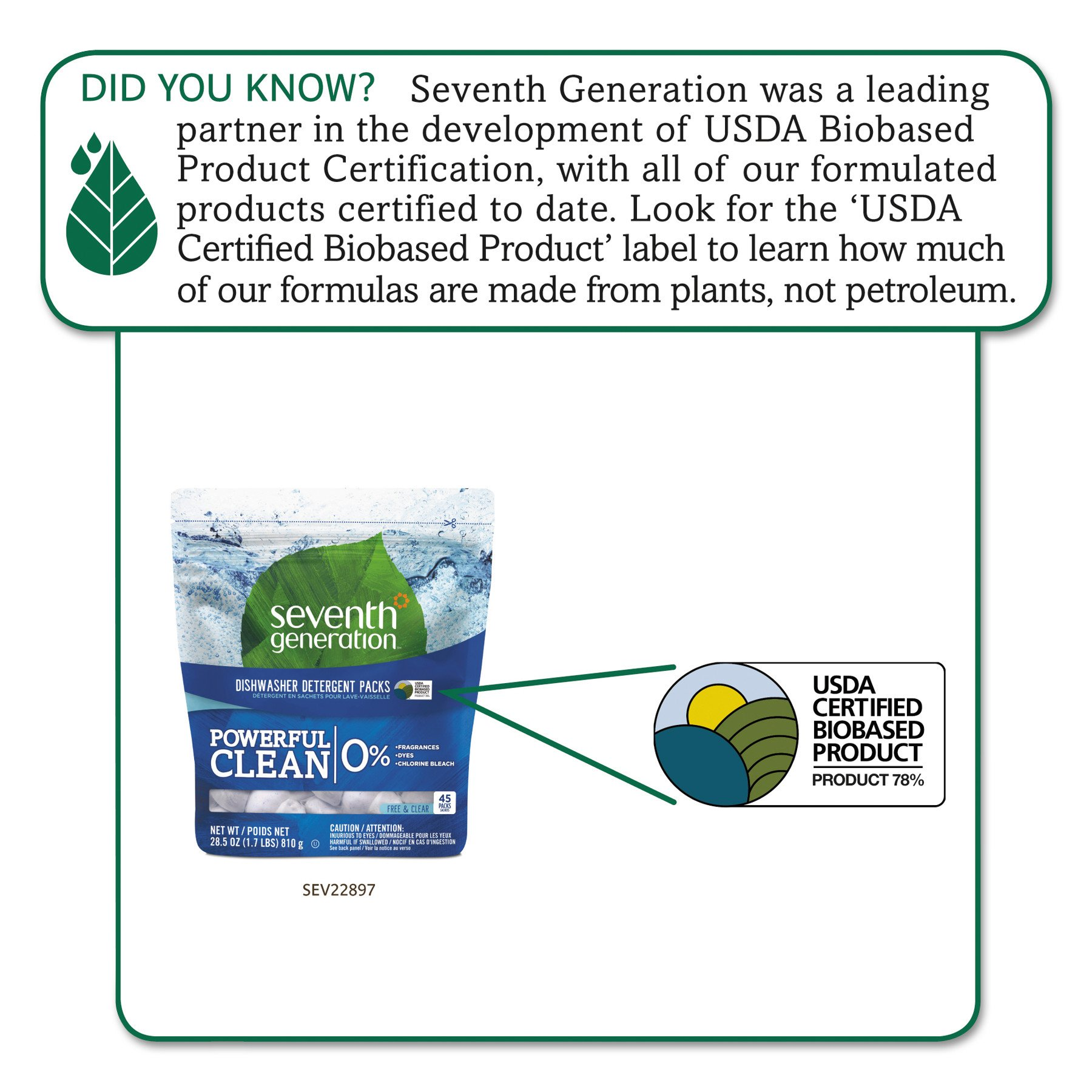 Seventh Generation 22897CT Natural Dishwasher Detergent Concentrated Packs, Free & Clear, 45 Per Pack (Case of 8 Packs) by Seventh Generation (Image #2)