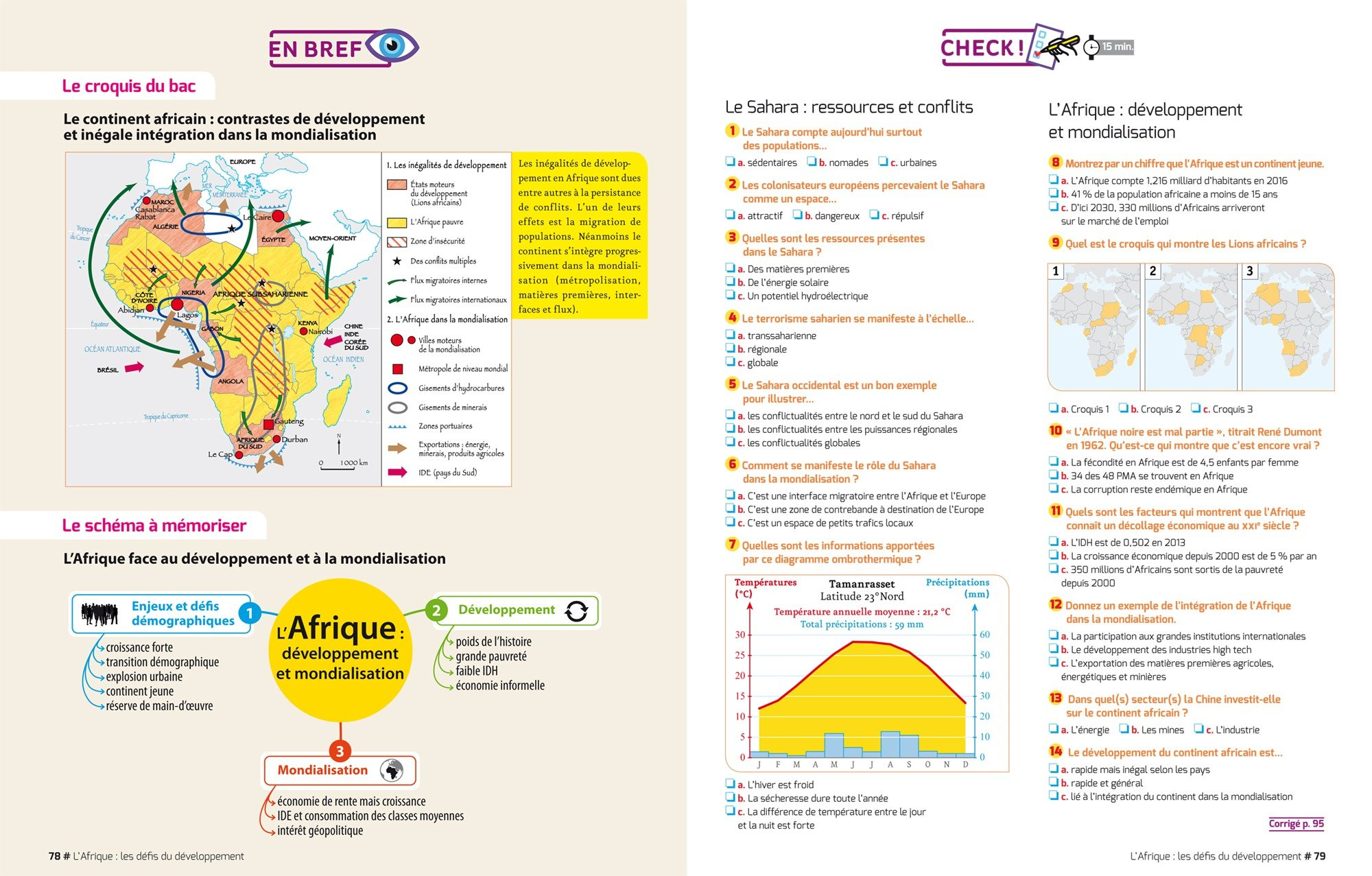 Histoire-géo Tle L ES S: cours, cartes mentales, sujets corrigés. et vidéos Annabac Le Pass: Amazon.es: Jean-Philippe Renaud, Christophe Clavel: Libros en ...