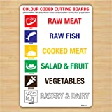 Colour Coded Chopping Boards Kitchen Sticker Sign 148x210mm A5