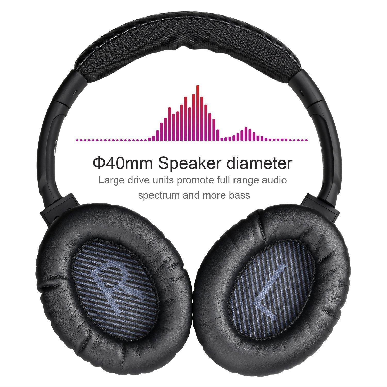 Mixcder HD401 Casque Bluetooth Circum Avec APTX - Zéro Latence, HI-FI Ecouteurs Audio Stéréo Sans Fil Ultra-léger, Kit Main Libre, 18h de jeu, Pour iPhone Samsung Huawei LG, Tablette, PC, TV - Noir