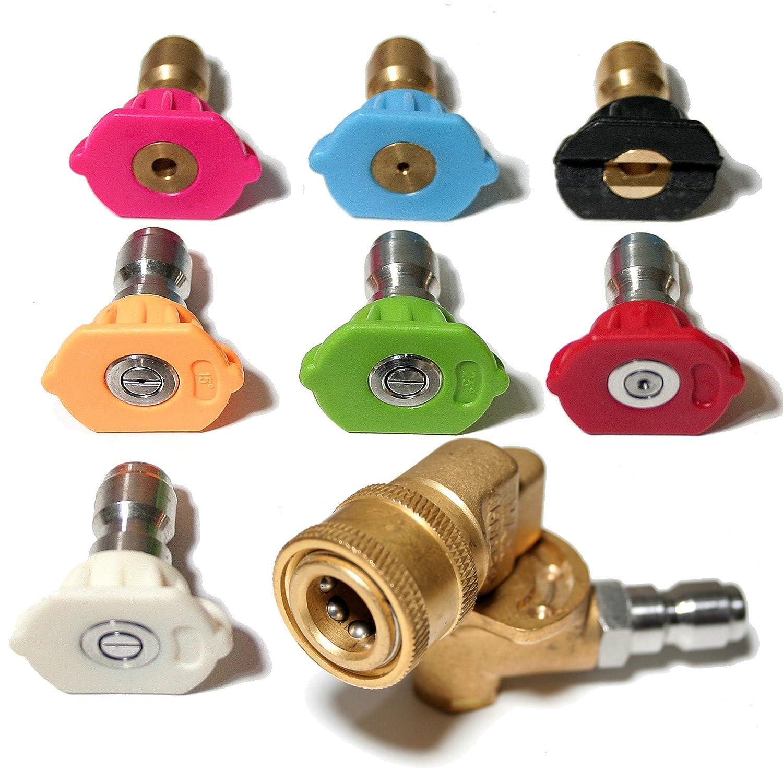 Right Pressure Washer Nozzles