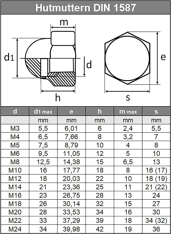 - Sechskant-Hutmuttern V2A Hutmuttern M16 DIN 1587 hohe Form Edelstahl A2 5 St/ück