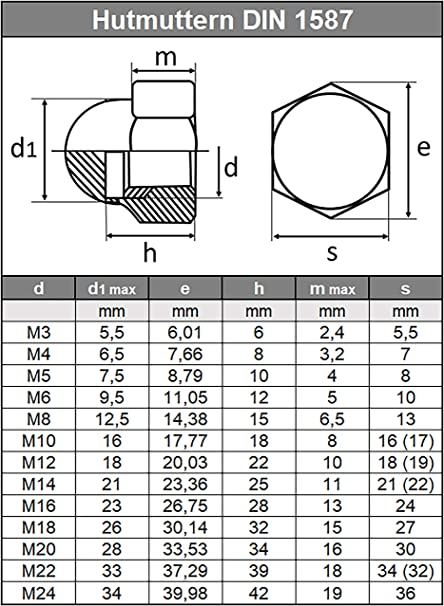 10 St/ück Sechskant Hutmutter Messing M3 DIN 1587 hohe Form Gr/ö/ße W/ählbar M3 10 St/ück