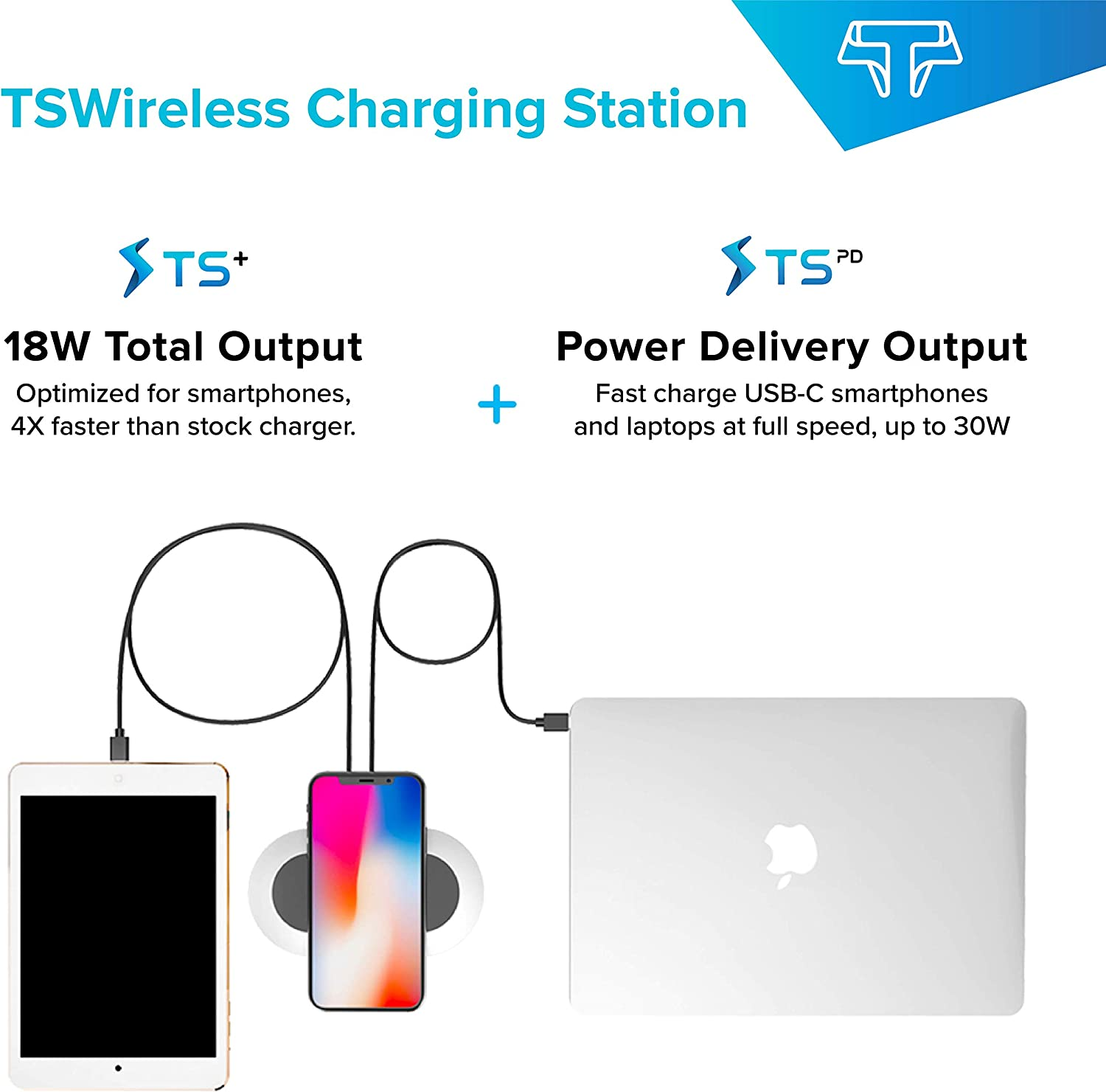 Compatible with Samsung S7 S8 S9 S10 Note iPad iPhone 11 8 X XR XS Techsmarter Qi Wireless Fast Charger Pad with 30W Power Delivery USB C Port and 18W Fast Charge USB Ports MacBook LG G6 V30 V40
